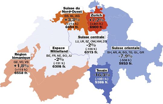 4000 francs suisses  chf  en euros   oui  c u0026 39 est le salaire